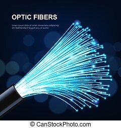 Glowing optical fiber cable or wire, fibre optics