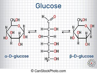 Glucose (dextrose, D-glucose) molecule. ?yclic and acyclic forms. Sheet of paper in a cage.