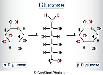 Glucose (dextrose, D-glucose) molecule. ?yclic and acyclic forms. Structural chemical formula and molecule model