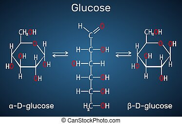 Glucose (dextrose, D-glucose) molecule. ?yclic and acyclic forms. Structural chemical formula on the dark blue background