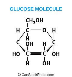 Black structural formula of glucose molecule