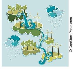 Go green energy concept