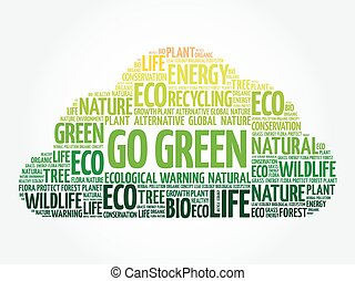 Go Green word cloud