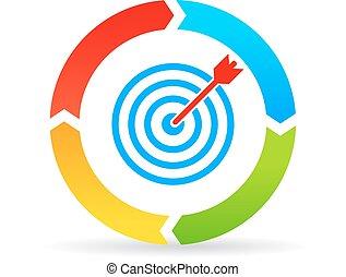 Goal cycle diagram