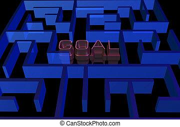 Goal maze concept