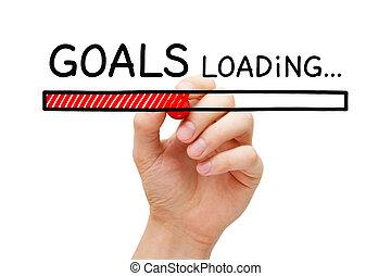 Goals Loading Concept