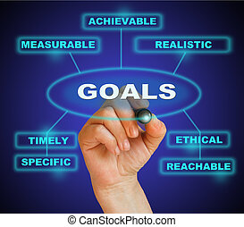 GOALS - writing words GOALS on gradient background made in...