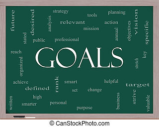 Goals Word Cloud Concept on a Blackboard with great terms...