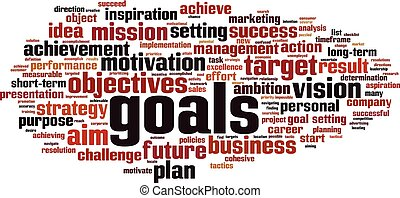 Goals word cloud