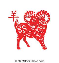 Goat Lunar symbol - Goat paper-cut of 2015 Lunar year symbol