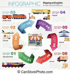 gods, transport, infographics