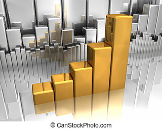 Gold And Silver Charts
