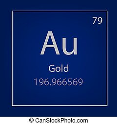 Goldau isolated blackboard with periodic table gold gold au chemical element icon urtaz Image collections