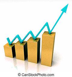 Gold Bar Chart Showing Budget Versus Actual Sales