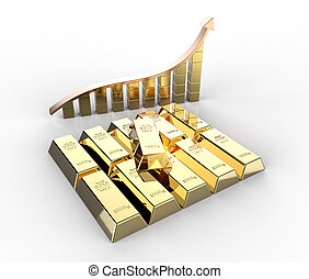 Gold bars with graph