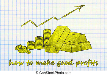 gold brick and coins, how to make good profits