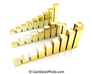 Gold charts