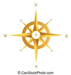 Gold compass isolated over a white background