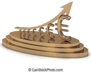 Gold statuette growth chart euros