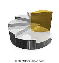 gold, und, silber, geschäftswachstum, kreisdiagramm