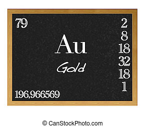 Periodic table golden au mendeleev table closeup on gold isolated blackboard with periodic table gold urtaz Image collections