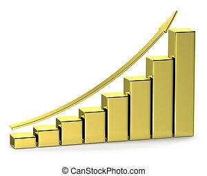 Golden bar chart with golden arrow - Financial growth,...