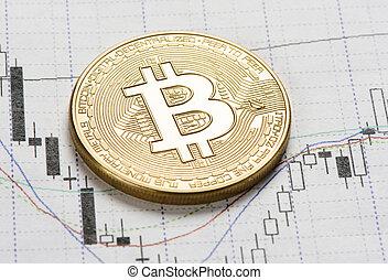 golden bitcoin coin on a stock market graph