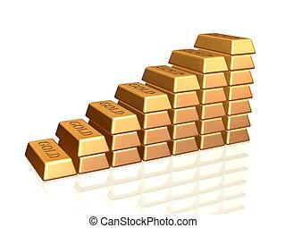 golden bullions staircase