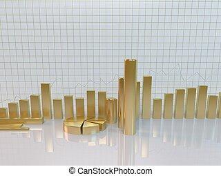 golden chart