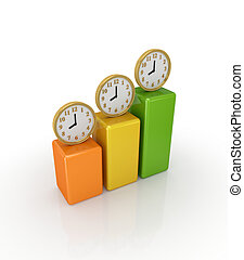 Golden clocks on a colorful graph.
