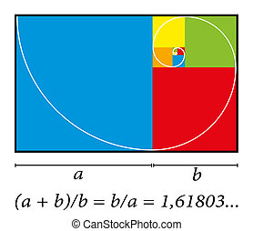 Golden cut plus mathematical formula shown as colorful quadrants and a white spiral. Isolated vector illustration on white background.
