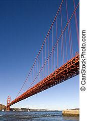 Golden gate bridge from BELOW