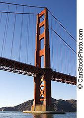 Golden gate bridge from underneath