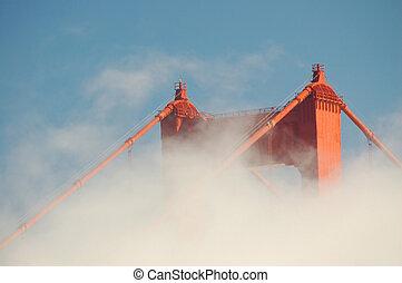 Golden Gate Bridge - The Famous Golden Gate bridge in...