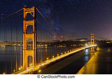 Golden Gate Bridge under the Starry Night Sky