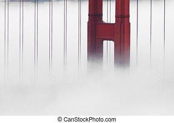 Golden Gate in deep fog