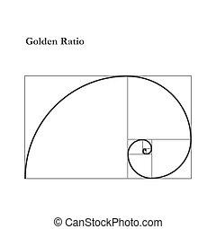Golden ratio, proportion - Golden proportion