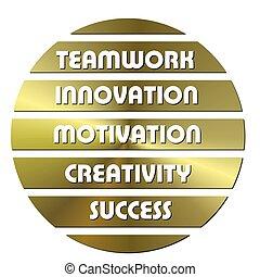 goldenes, motivation, slogans, geschaeftswelt