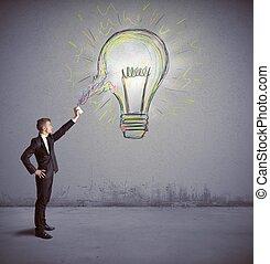 gondolat, ügy, kreatív