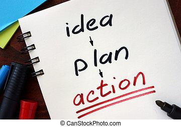 gondolat, terv, akció, fogalom