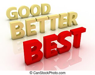 Good Better Best Representing Ratings And Improvement