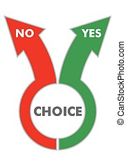 Good choice bad choice sign, abstract vextor illustration