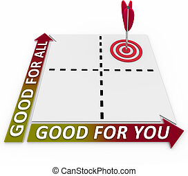Good for You and for All Matrix Choose Priorities - What is...