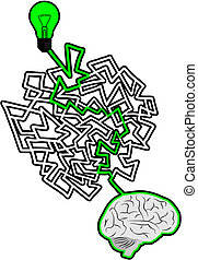 Good idea - Creative design of good idea