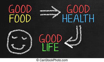 Good-life concept