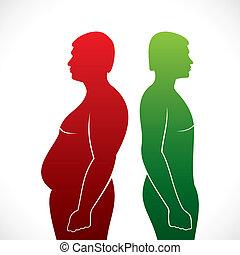gorda, e, adelgaçar
