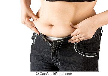 gordura órgão medindo