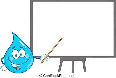gota agua, indicador, tenencia