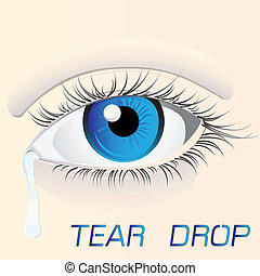 gota lágrima, olho mulher, vetorial