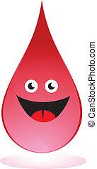 gota, sangue